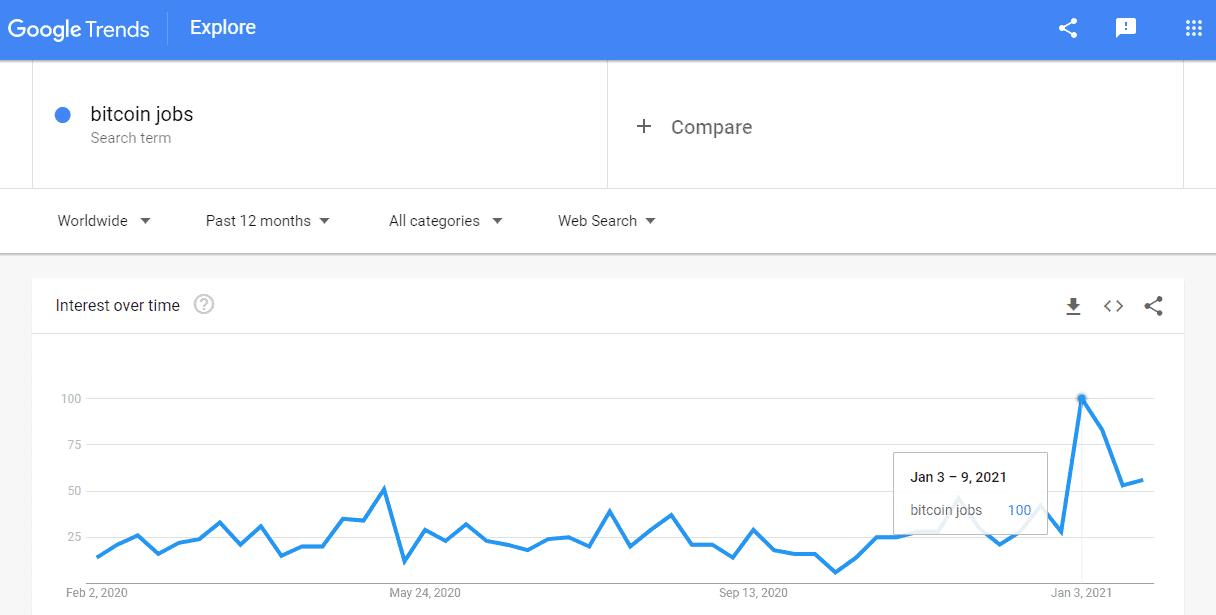 Search Bitcoin Jobs